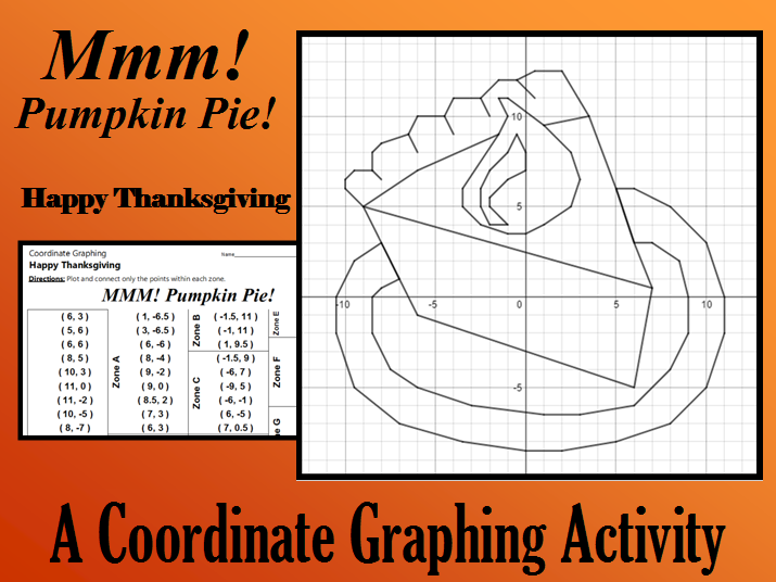 Cga Thanksgiving Mike 39 S Math Market